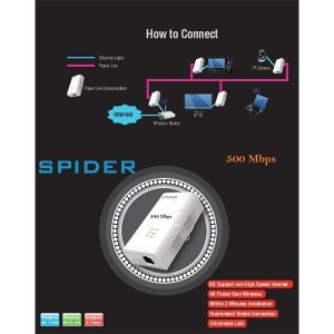 Spider Home plug 500 Mbps-Twin Pack